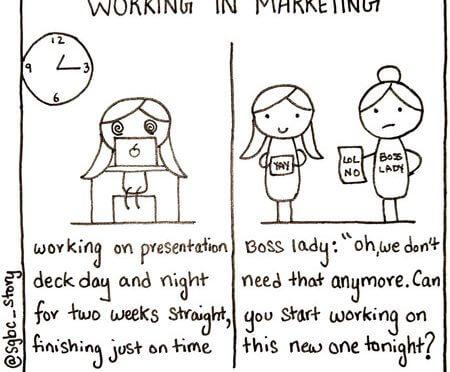 Working In Marketing Working On Presentation