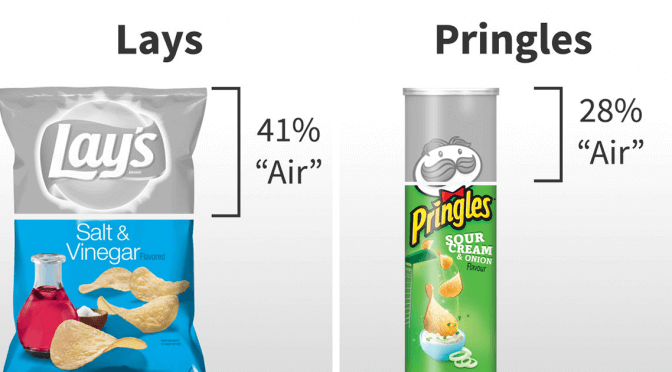 After Seeing How Much Air Different Chips Brands Have Youll Probably Never Buy Some Brands Again